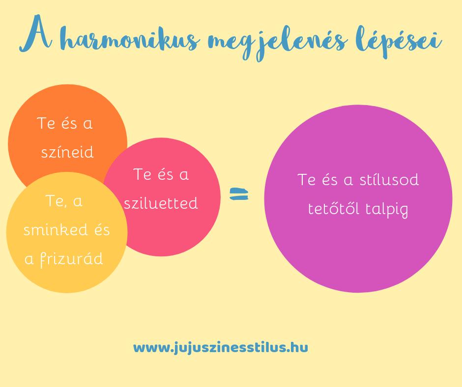 a harmonikus stílusos megjelenés lépései (1)